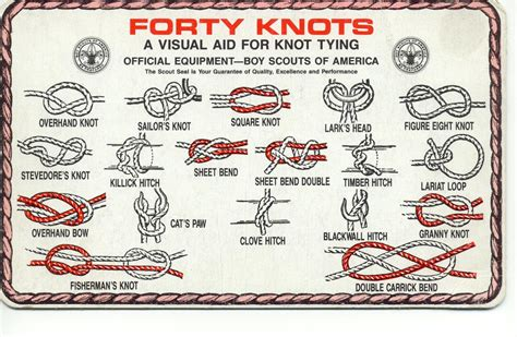 the knots knots k ramasamy s for kvs scouts