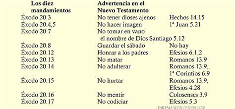 preguntas de la biblia iglesia adventista 40 preguntas para los adventistas del s 233 ptimo d 237 a acerca