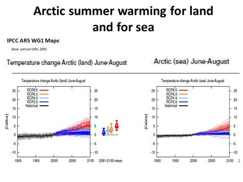 schuur et al 2008 arctic