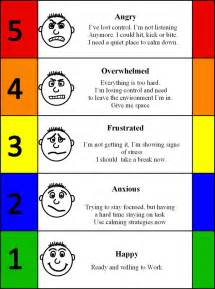 the 5 point scale template 25 best ideas about 5 point scale on mental