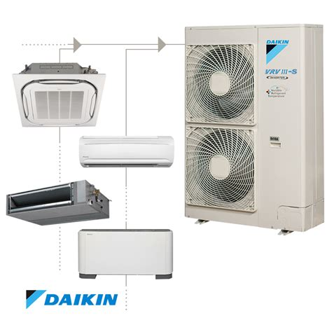 iii s seires vrv air conditioner daikin rxysq5p8v1 heat