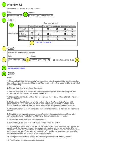 drupal workflow tutorial crm workflow exles drupal groups crm workflow