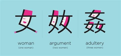 character showing  women  means argument