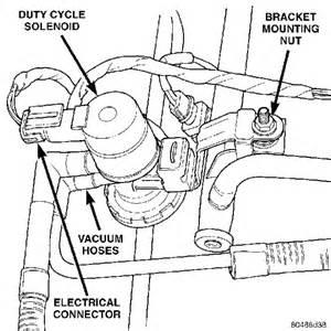 2000 toyota land cruiser fuse box diagram setalux us 2000 toyota land cruiser fuse box diagram 1997 dodge ram 1500 evap purge solenoid valve location