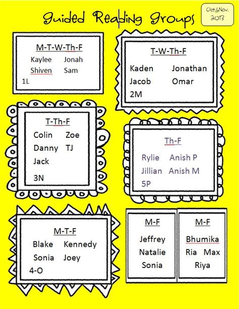 Themes For Reading Groups | tips for getting your guided reading groups started