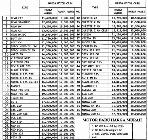 Daftar Keranjang Sah Plastik cari motor bekas kawasaki r 150 di cilacap cari info dan review terbaru motor