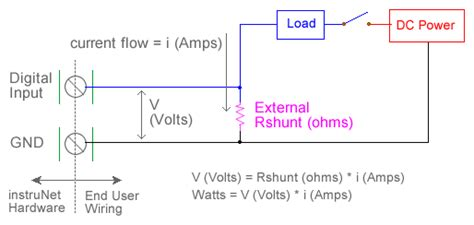 shunt resistor daq shunt resistor daq 28 images how to acquire current values in data acquisiton accurately