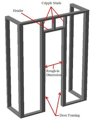 I Have One Interior Doorway With A Significant Diagonal How To Build Door Frame Interior