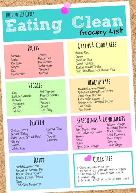 meal planner grocery list 52 week meal prep and planning grocery list meal planner notebook design comver chalkboard volume 2 books the basics of meal prepping plus bonus recipes the