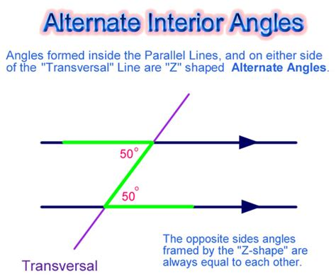 Interior Angles On Parallel Lines by Congruent Triangles Passy S World Of Mathematics