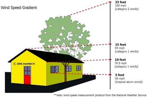 my backyard weather mastering roof inspections wind damage part 5 internachi