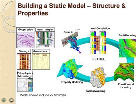 petrel workflow modeling co2 injection into saline aquifers gonzalo