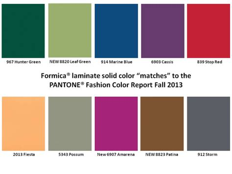 tope color the top 10 colors for fall 2013