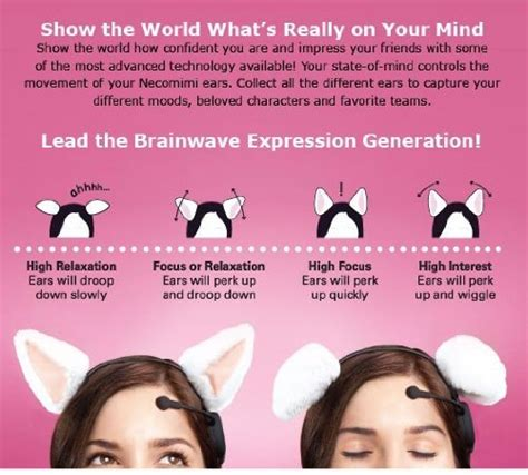 Do Your Clothes Reflect Your Emotions by Brainwave Emotion Controlled Cat Ears By Necomimi