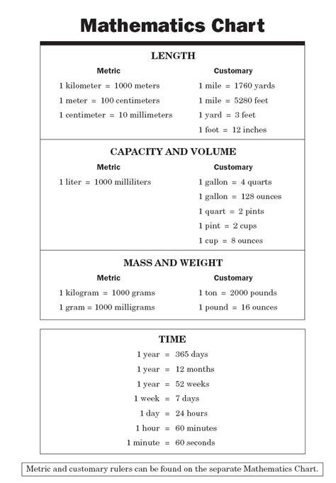 table de convertion 25 best hesi a2 study guide ideas on prep