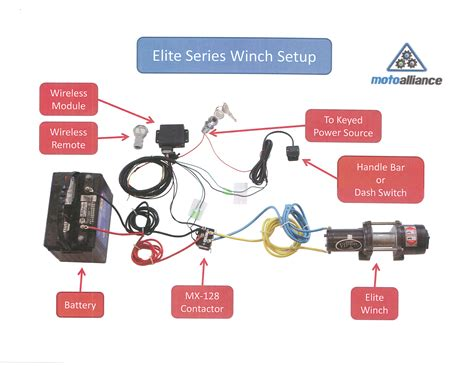 wireless winch remote wiring diagram webtor me