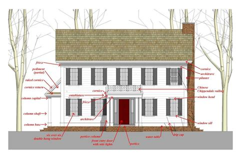 Symmetrical Floor Plans Colonial Style Trim A Glossary Time To Build