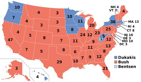 the us presidential election opinions on united states presidential election 1988