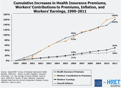 patient protection  affordable care act ppaca       united states
