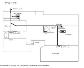 diagram for house plumbing schematics get free image