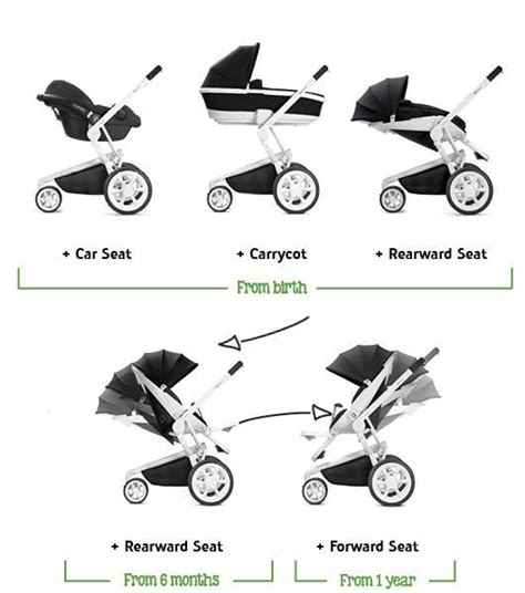 gestell quinny buzz 25 best quinny kinderwagen ideas on prams