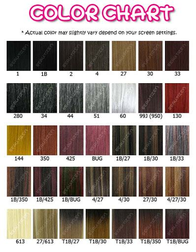what is kanekalon hair types chart outre hair color chart the best hair of 2018