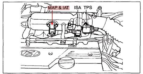1999 hyundai tiburon engine diagram get free image about wiring diagram
