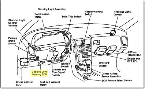 lexus dashboard warning lights symbols pin dashboard light symbols ajilbabcom portal on pinterest