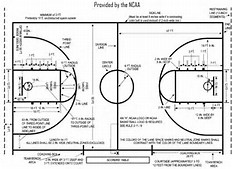 Basketball Court Dimensions - NCAA