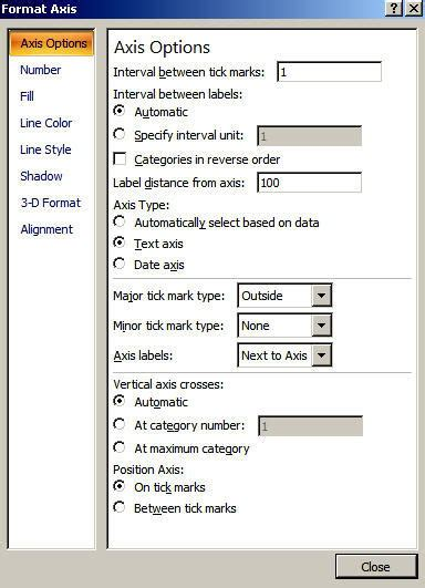 format axis scale excel 2007 formatting charts in excel change chart style