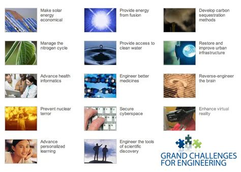 challenges for grand challenges for engineering