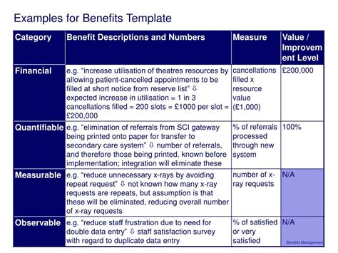 ppt session 3 benefits definition and measurement