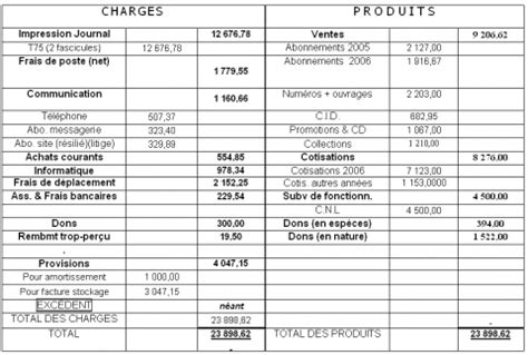 exemple budget previsionnel cinema document
