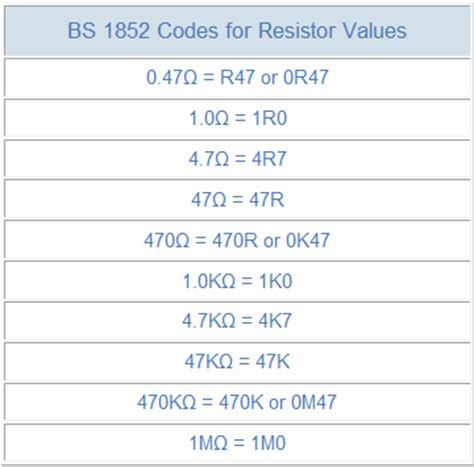 resistor tolerance code j resistor tolerance code j 28 images resistor and capacitor identification resistor color