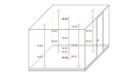 riscaldamento a pavimento funzionamento battiscopa riscaldante riscaldamento radiante radiatori