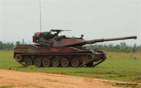 Stingray Light Tank stingray light tank today