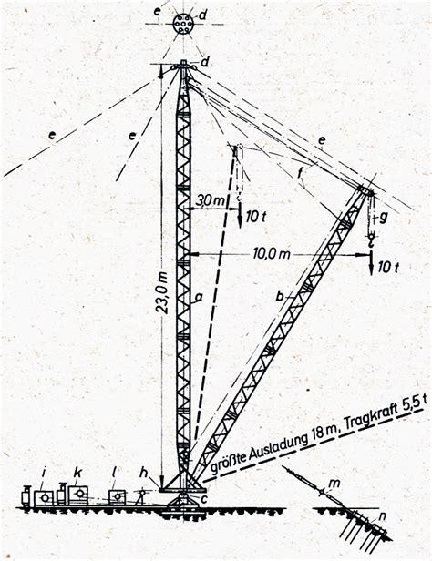 stahlseil zugfestigkeit tabelle tragkraft seil berechnen energie und baumaschinen