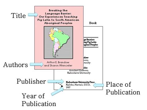 book reference location apa book citation apa format