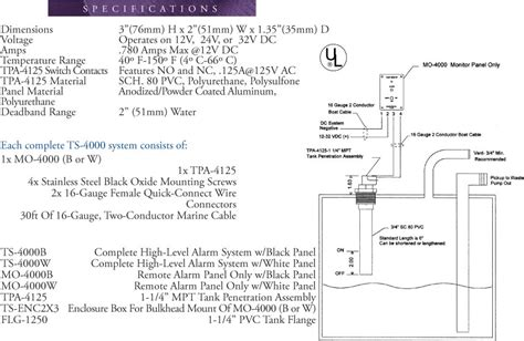 Rv Holding Tank Level Sensor Wiring Diagram Rv Water Jzgreentowncom - Rv holding tank wiring diagram