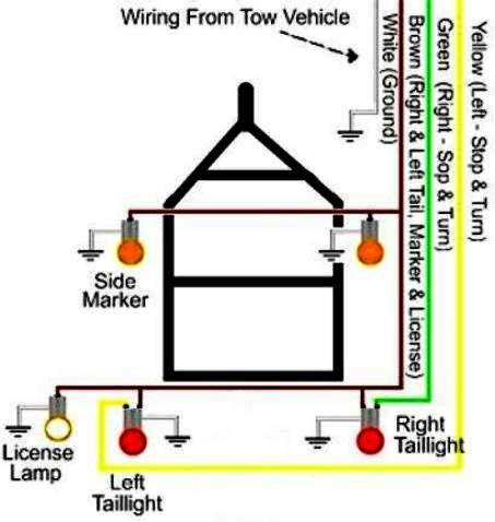 trailer lights 4 way wiring diagram 7 way trailer wiring