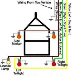 8 prong trailer wiring diagram get free image about wiring diagram