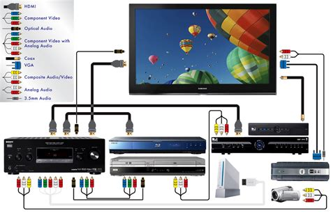 dell home theater speaker wiring diagram get free image