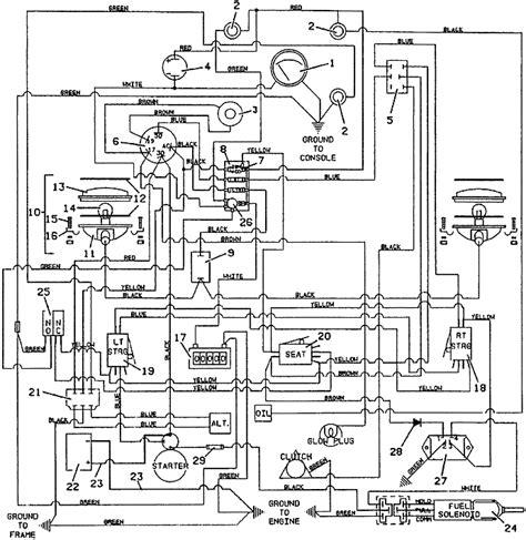 kubota rtv900 generator wiring diagrams repair wiring scheme