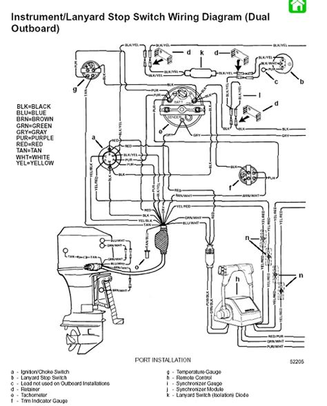 bayliner wiring diagram imageresizertool