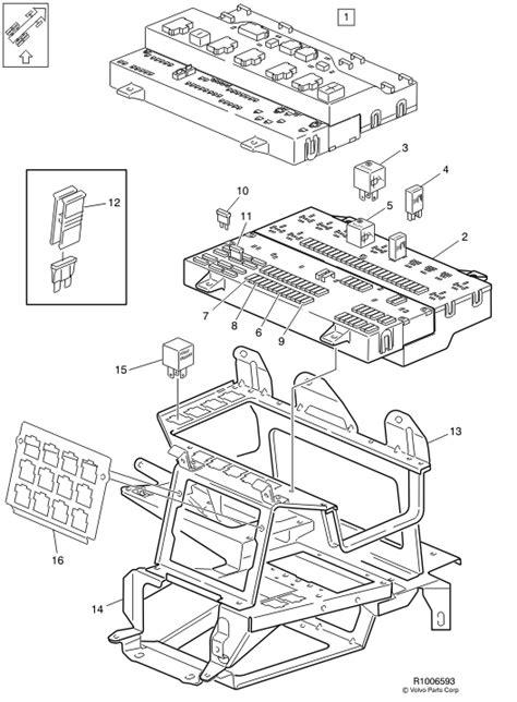volvo fh12 fuse box free wiring diagrams schematics