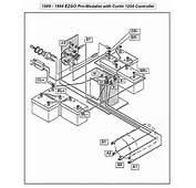 Golf Cart Forum • View Topic 1990 Wire Diagram Marathon Search