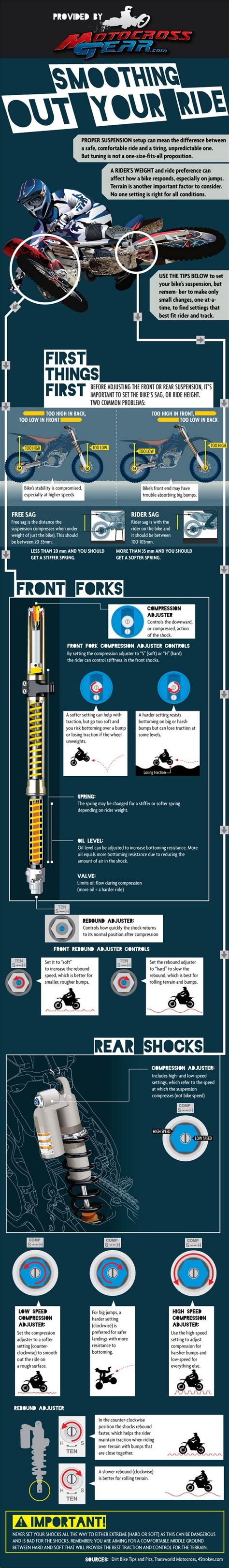 suspension tuning chart suspension setup guide motocross gear utv atc