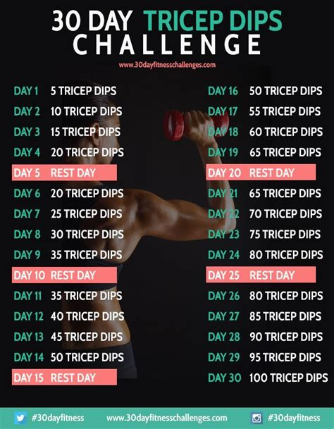 Weights Bench Sale 30 Day Tricep Dip Challenge Health 30 Day Fitness And
