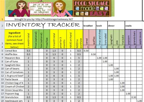 3 grocery inventory list templates excel xlts