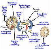Is There A Diagram To Reassemble Rear Brake Shoes And Hard
